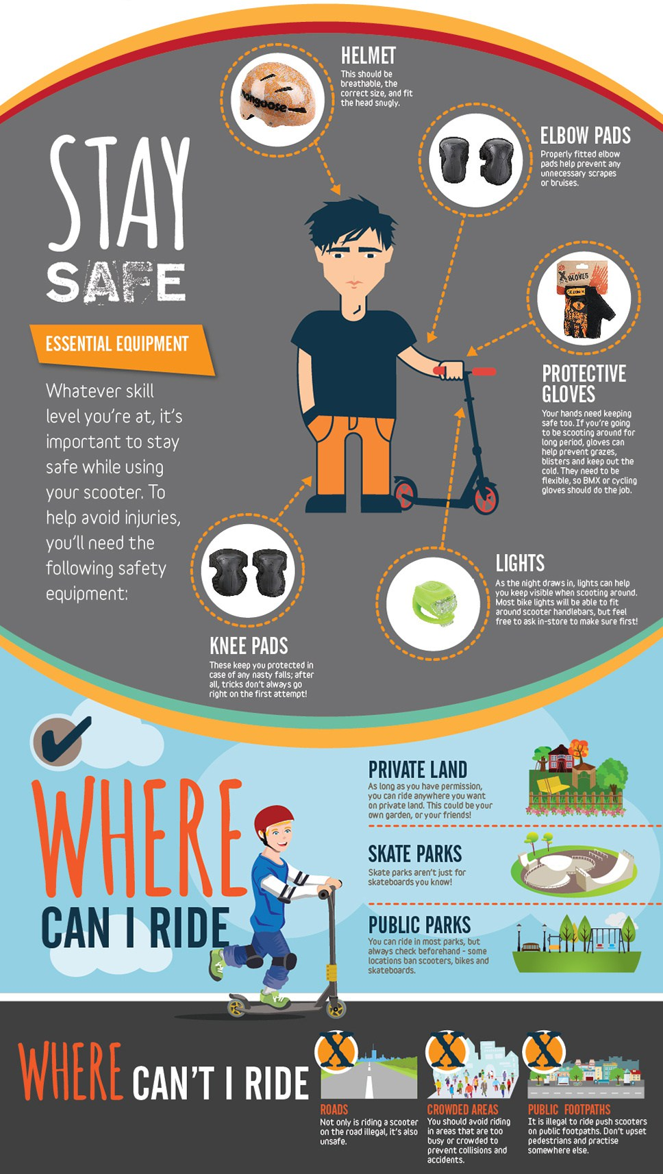 Kids Scooter Safty Tips And Trics Infographic