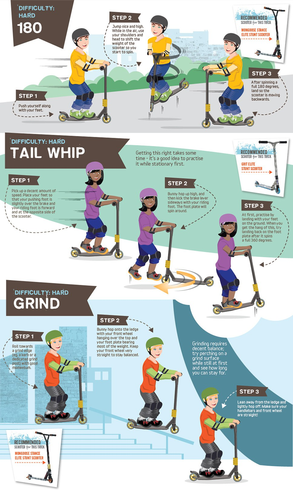Scooter_tricks_Infographic-3